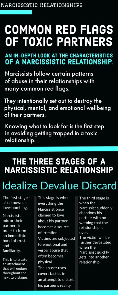 An In-Depth Look At The Characteristics Of A Narcissistic Relationship